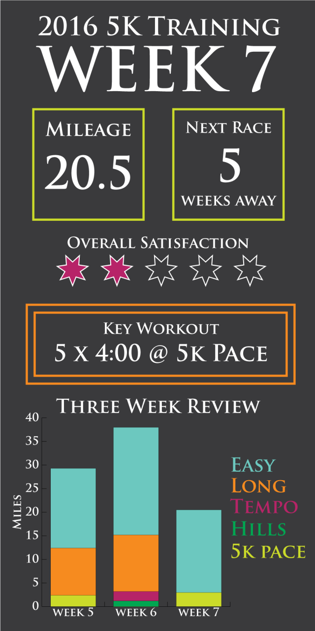 week-7-infographic